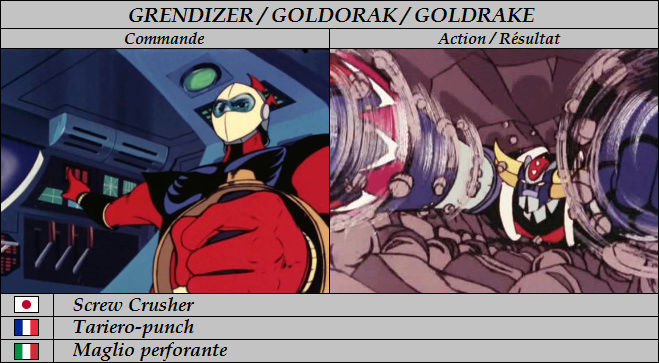 Goldorak : Commandes et Armement. Tariyr11