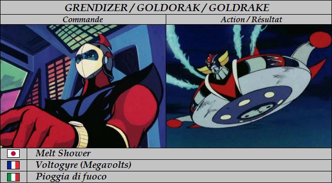 Goldorak : Commandes et Armement. Voltog10