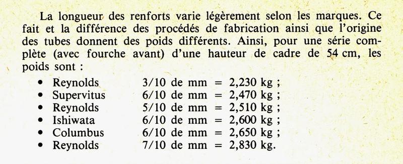 Randonneuse Marcel Jourde M-delo10