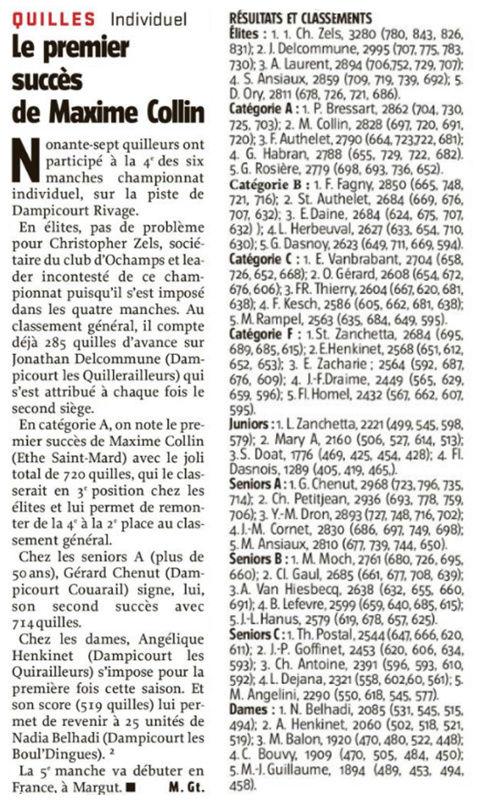 Le premier succès de Maxime Collin (05.02.18) Collin10