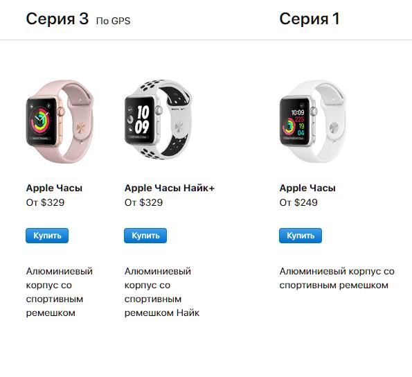 Apple 1 присвоен рейтинг устойчивости от влаги ipx7 Qip_sh12