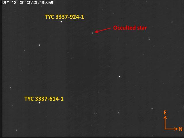 Occultation astéroïdale par (326) Tamara 326tam10