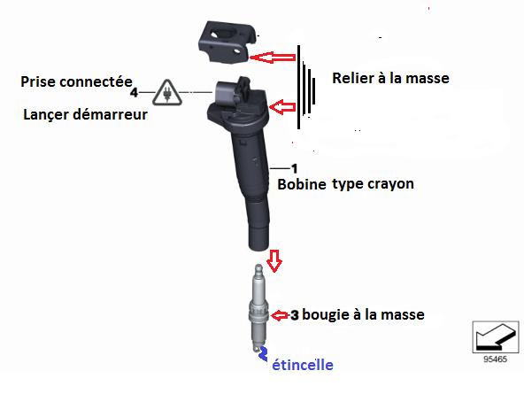 [ BMW E46 318 CI an 2002 ] Problème bsi 12_m_410