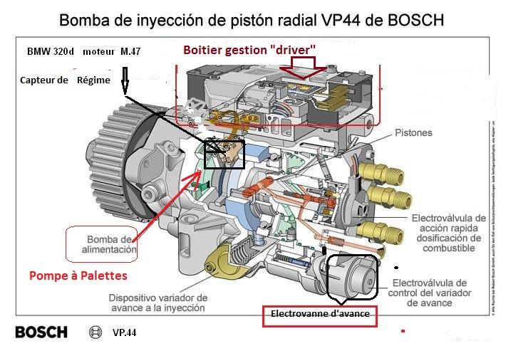 [ BMW E46 320D M47 an 2001 ] Moteur ne démarre plus 13_bos11