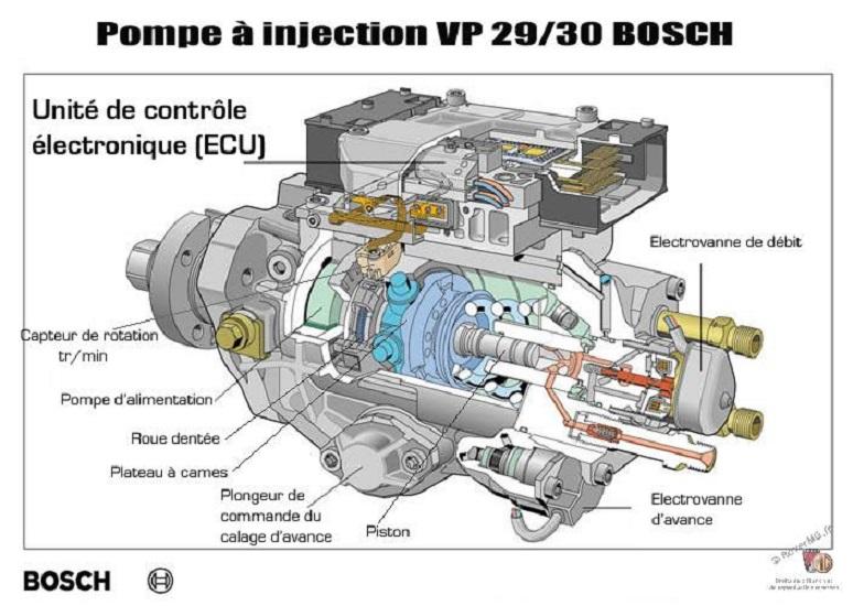 [ BMW E39 M47 520d an 2000 ] Voyant DDE rallumé ma pédale d'accélérateur fonctionne plus 13_vue10