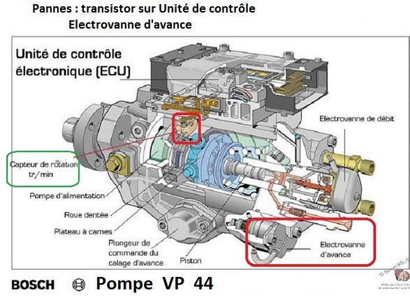 [ BMW E46 320D M47 an 1999 ] ralenti qui augmente et moteur qui tousse  13_vue11