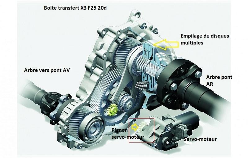 (Abandonné )[ BMW F25 X3 2.0d an 2011 ] problème boite de transfert 27_x3_10