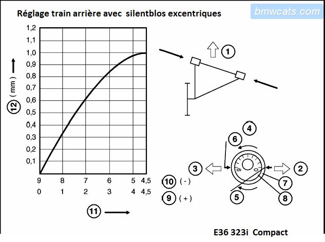 (En attente ) [ Bmw e36 323ti an 1998 ] Remplacement silent-bloc arrière - Page 3 33_ryg10