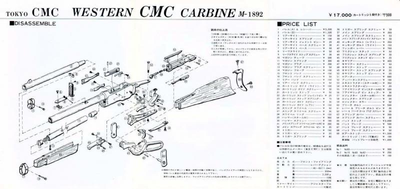 CMC Winchester Western Carbine .44 M92  Cmcwin12