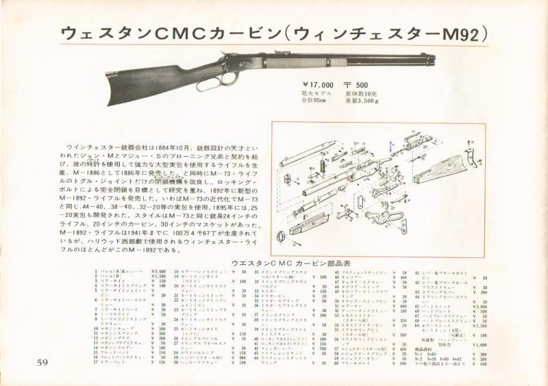 CMC Winchester Western Carbine .44 M92  Cmcwin13