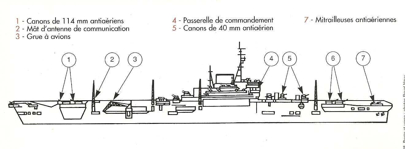 PORTE-AVIONS D'ESCADRE CLASSE ILLUSTRIOUS (NV) (Terminé) Hms_il12