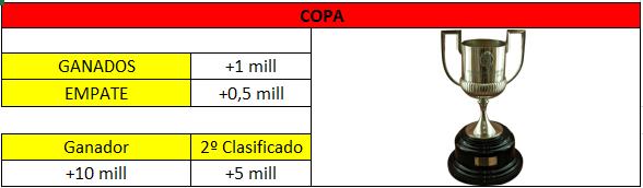 GANANCIAS COMPETICIONES - FIFA 2020 Copa11