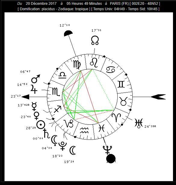 Saturne entre en Capricorne  - Page 4 Saturn10