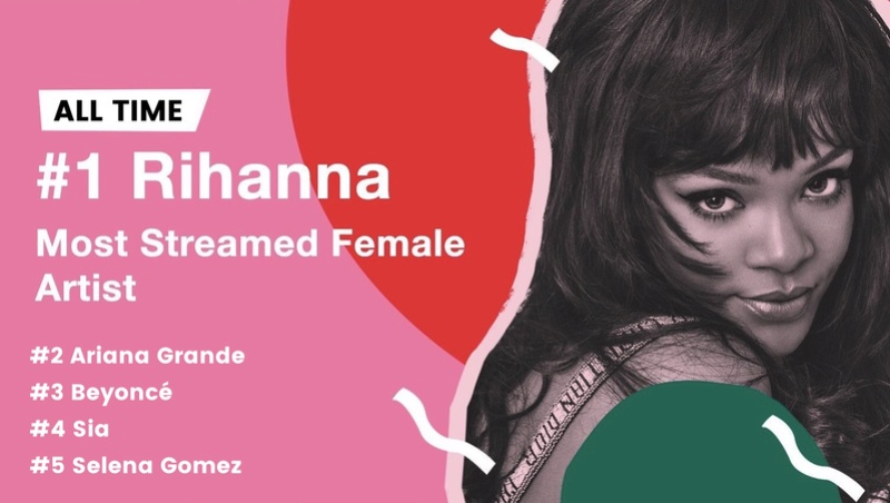 Spotify's most streamed songs by Female Artist's (ALL TIME). Rihann10