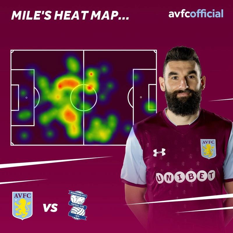 Aston Villa v Birmingham City match thread - Page 3 Dvxahf10