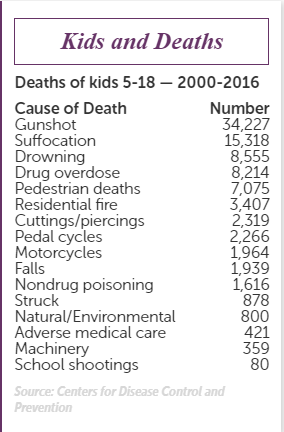 Mass Shootings Cdc10