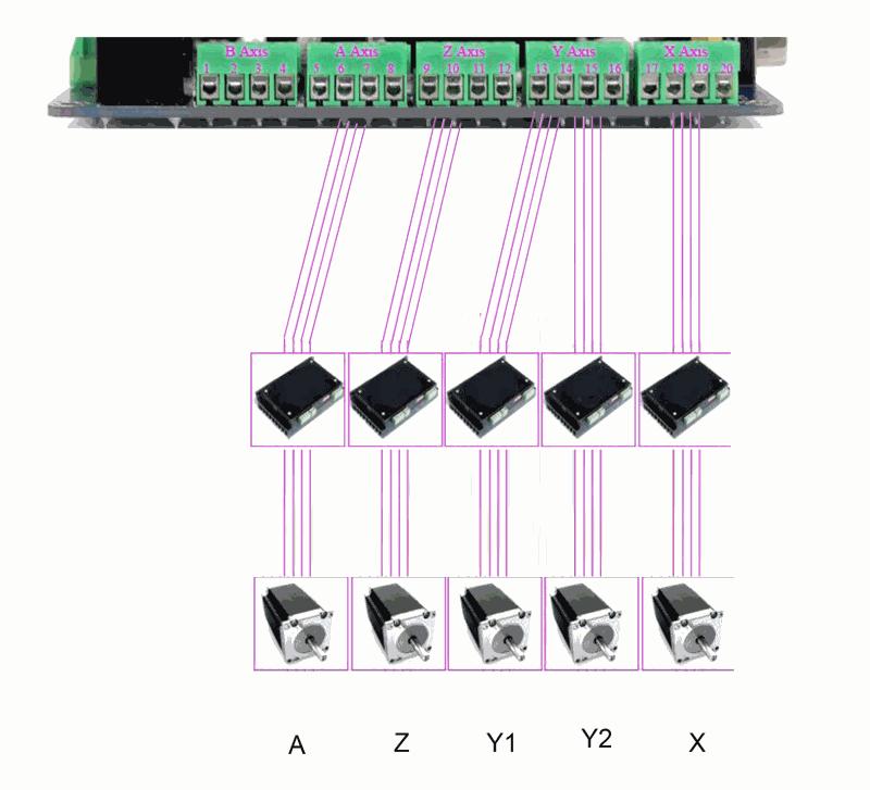 Choix d'une CNC pour remplacer une ID-CNC - Page 2 Sans_t14