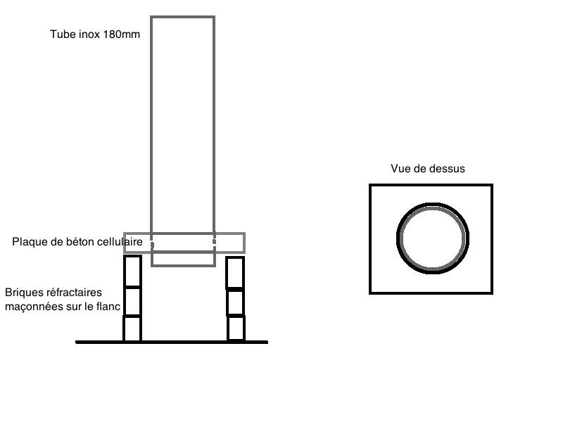 Construction banc et raccord avec conduit tube inox Banc_e10