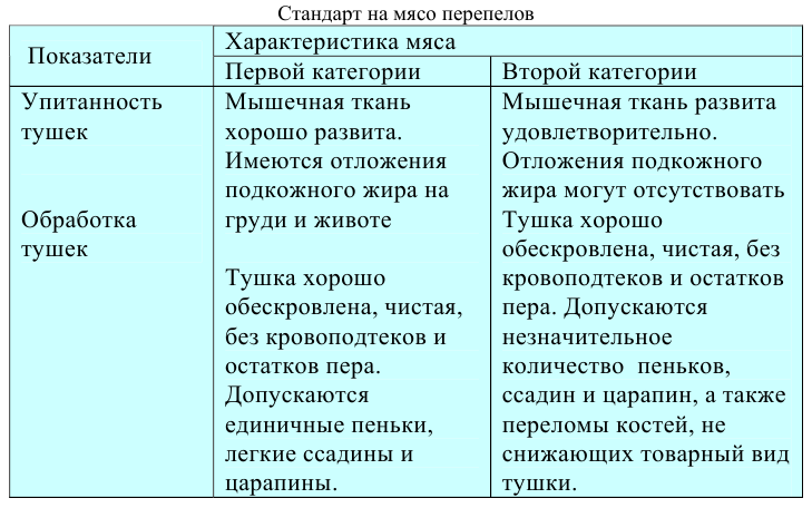 Разведение перепелов (часть 7) - Страница 20 Image154
