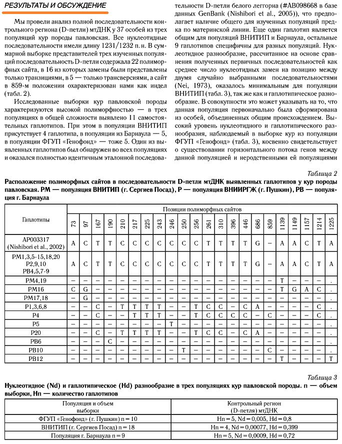 Павловская порода кур - Страница 19 Image249