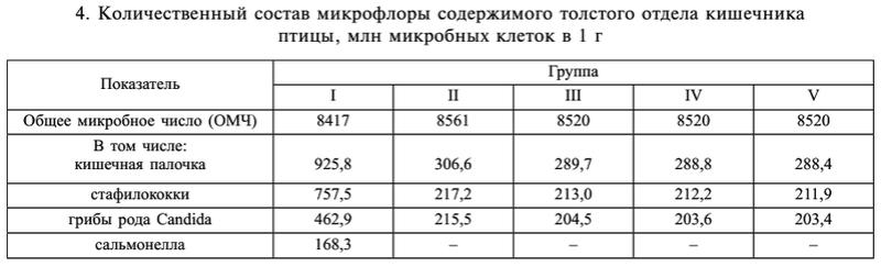 Вет. мед. препараты, витамины, дез.средства (дозировка и применение) Image_72