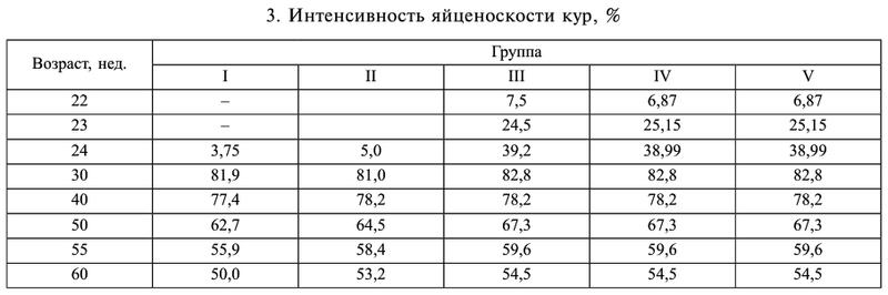 Вет. мед. препараты, витамины, дез.средства (дозировка и применение) Image_73