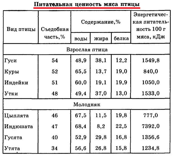 Советы новичку о курочках! - Страница 5 Image_76