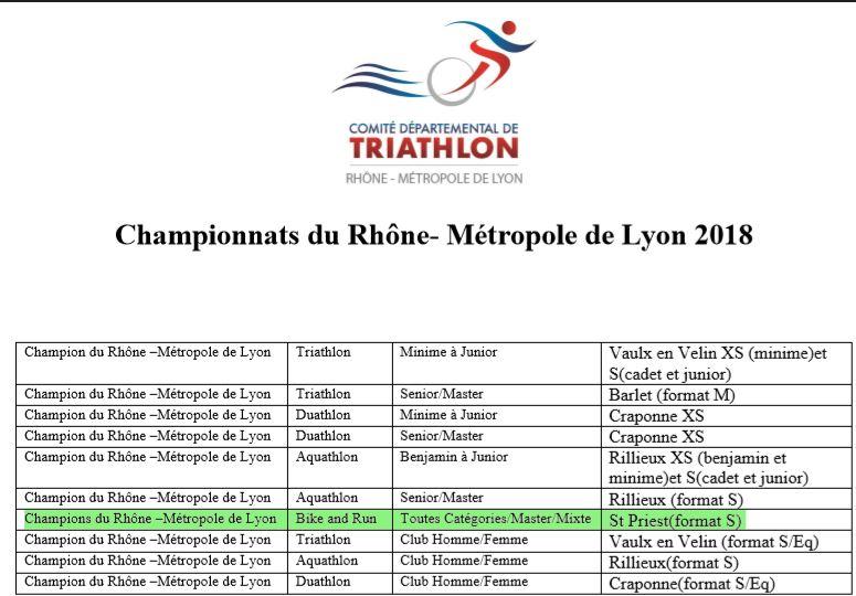 Champions du Rhône –Métropole de Lyon 2018 Ssssss10