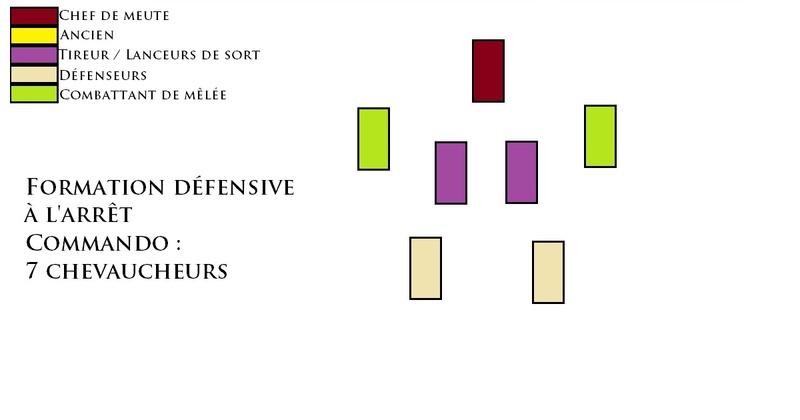 Formation à dos de Worg Defens11