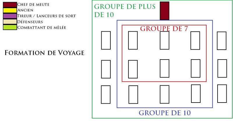 Formation à dos de Worg Voyage10
