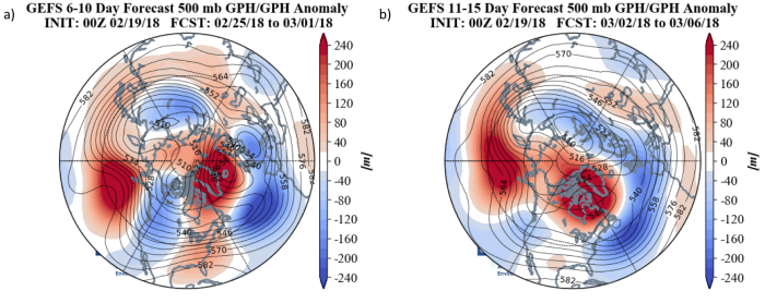 Quelques explications sur le vortex polaire. Fff10