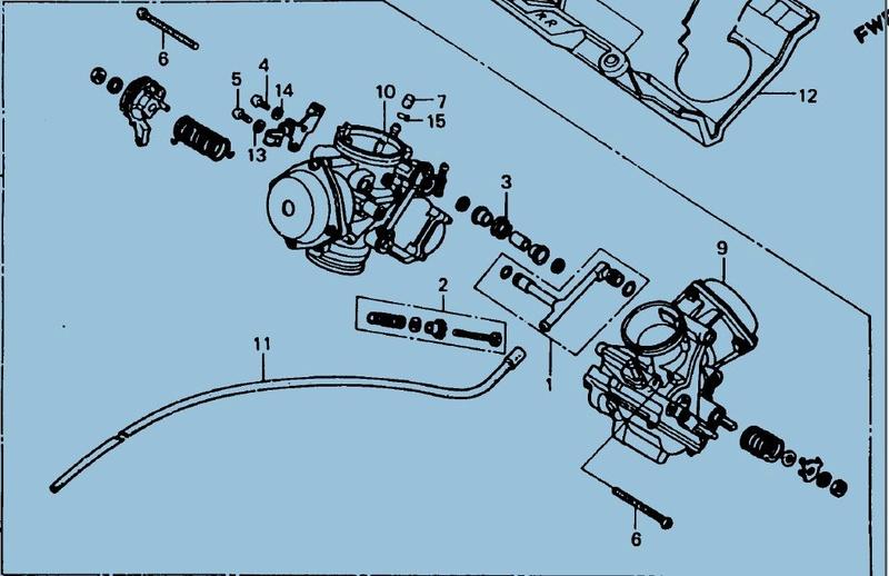 probleme carburation Unbena10