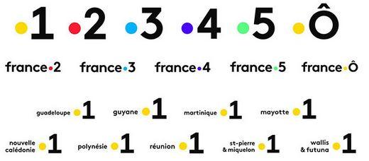 France Televisions change tout de A à Z 29.01.2018 6h00 France18