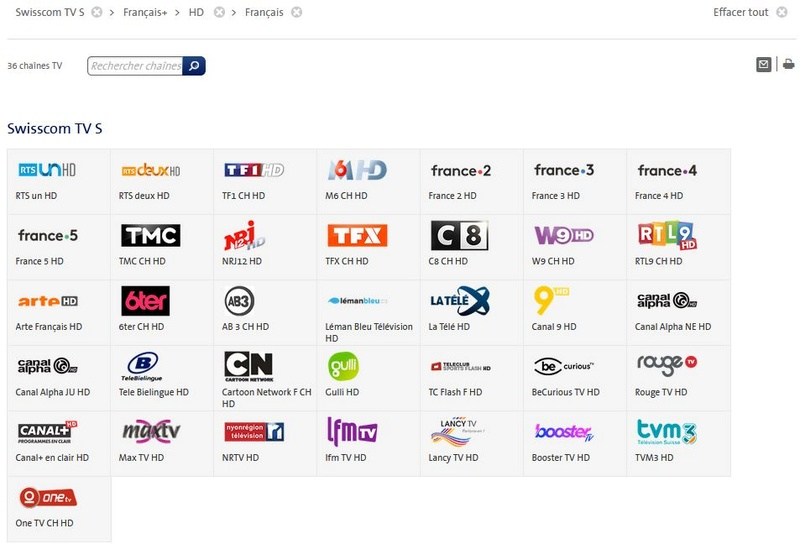 swisscom - Swisscom- numéros de chaînes  Swissc10