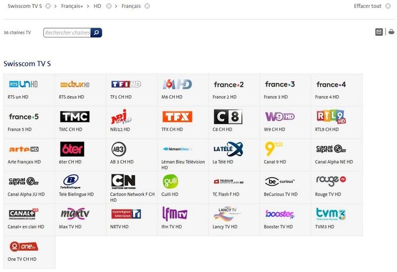 Swisscom- numéros de chaînes  Swissc10