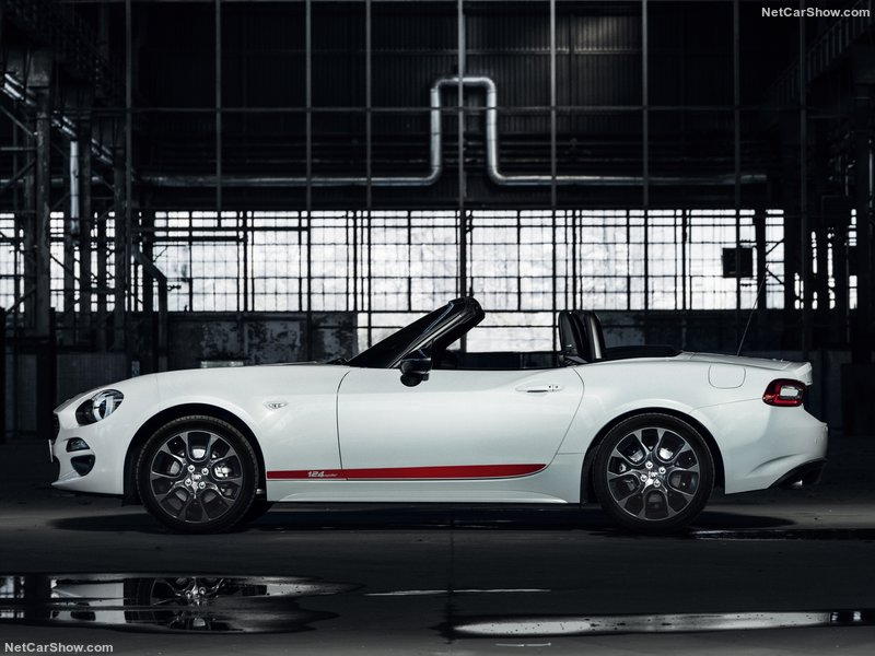 2016 - [Abarth] 124 Spider - Page 3 11908510