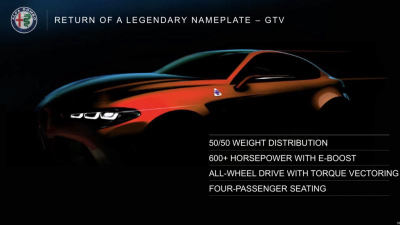 2029 - [Alfa Romeo] GTV - Page 2 16e01610