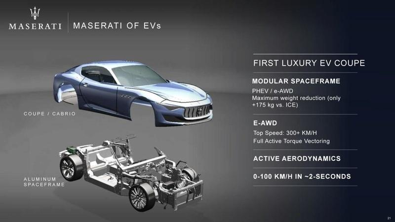 2021 - [Maserati] Alfieri Coupé 9830ca10