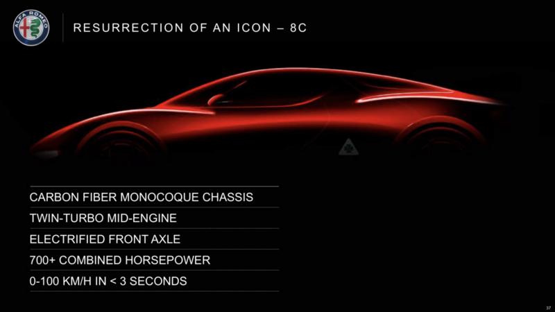 2021 - [Alfa Romeo] 8C B5de5610
