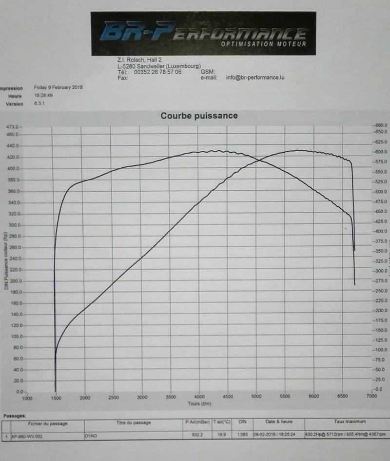 Corvette C6 silver black + passage banc + prépa AAC - Page 3 27751610