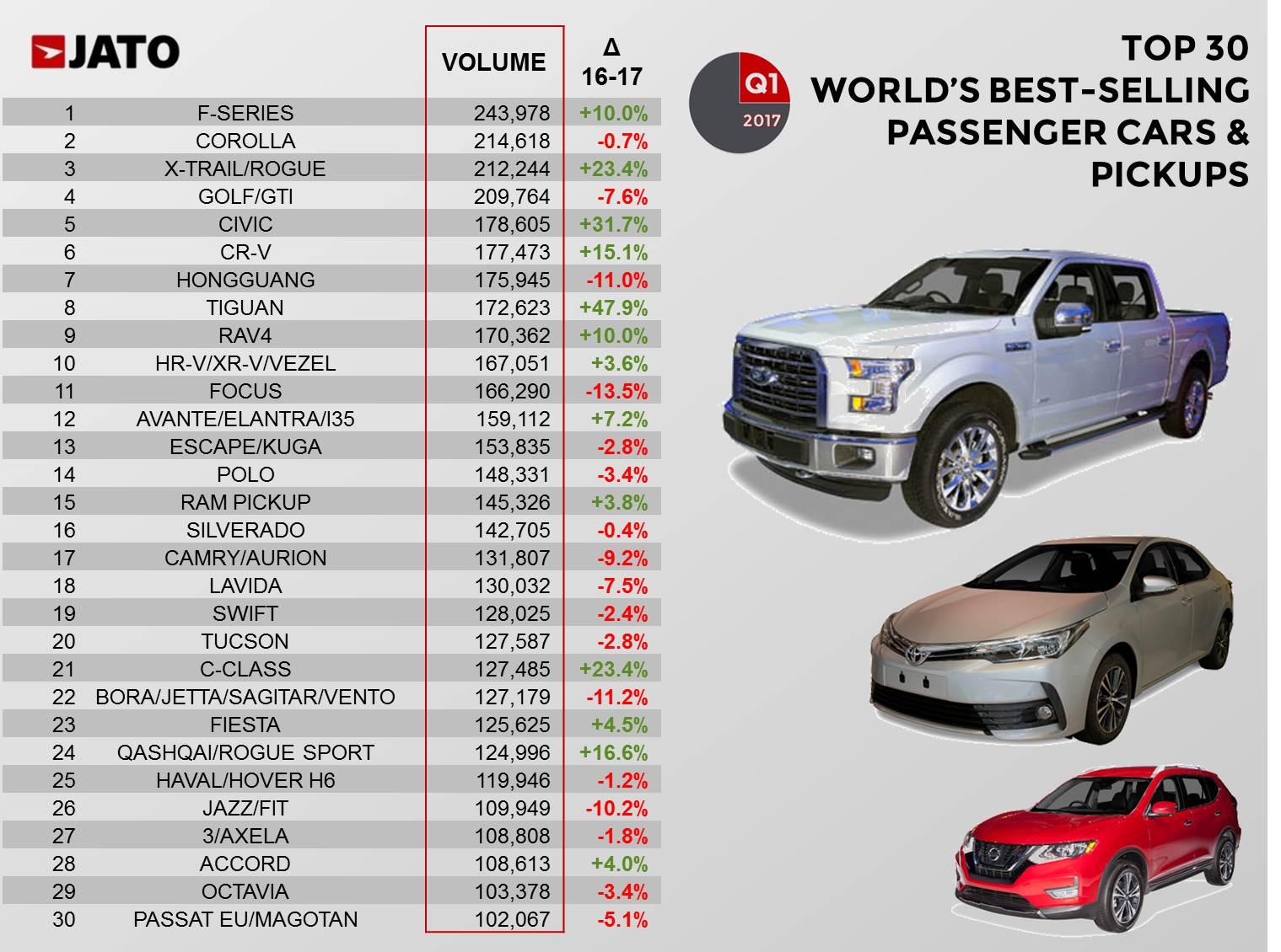 (W205): Classe C foi o sedan de luxo mais vendido no mundo em 2017 Fe8bca10