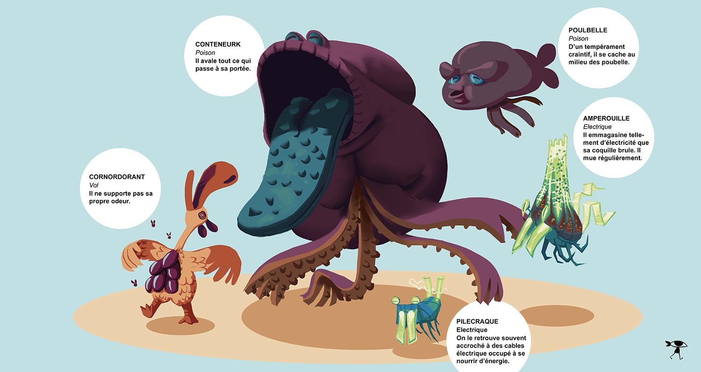 IM Challenge Nov17 – Les créatures du jeu Magaïa Monstr10
