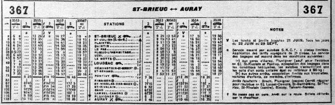 Transversale Saint Brieuc - Pontivy - Auray Chaix hiver 1974 - 1975 Auray_10