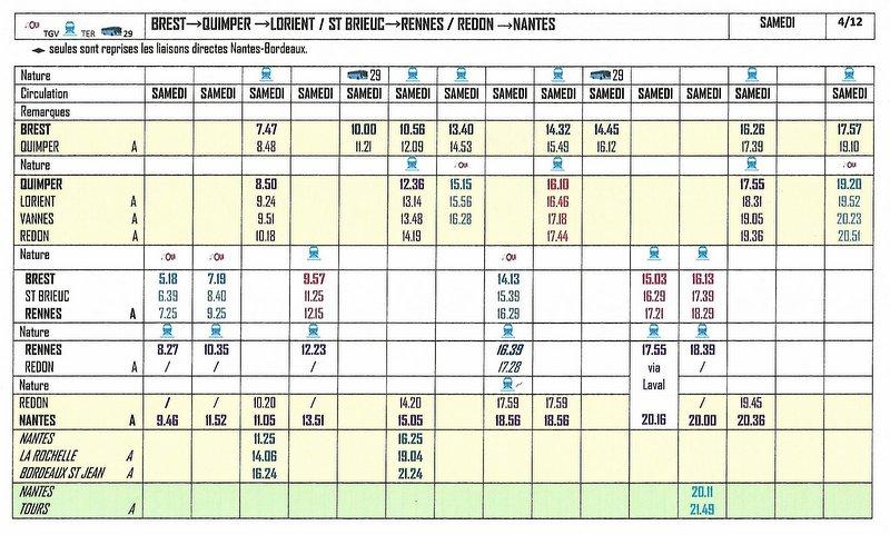 BREST→QUIMPER →LORIENT / ST BRIEUC→RENNES / REDON →NANTES 2017/18 Image050