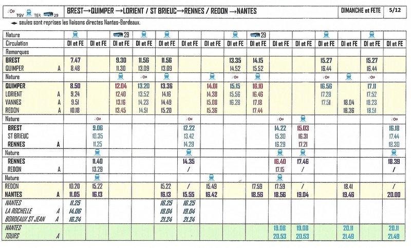 BREST→QUIMPER →LORIENT / ST BRIEUC→RENNES / REDON →NANTES 2017/18 Image051