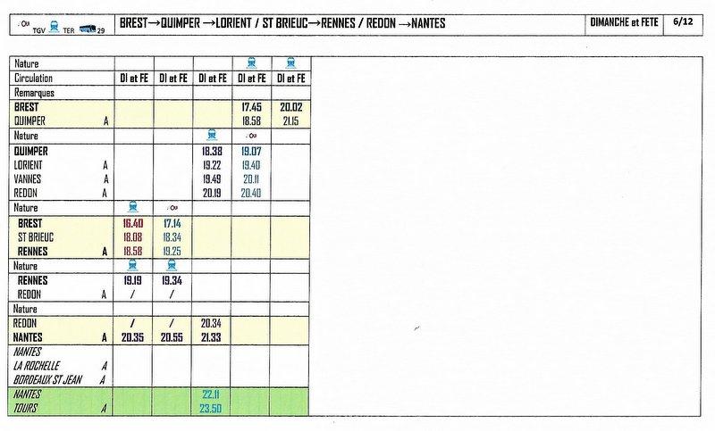 BREST→QUIMPER →LORIENT / ST BRIEUC→RENNES / REDON →NANTES 2017/18 Image052