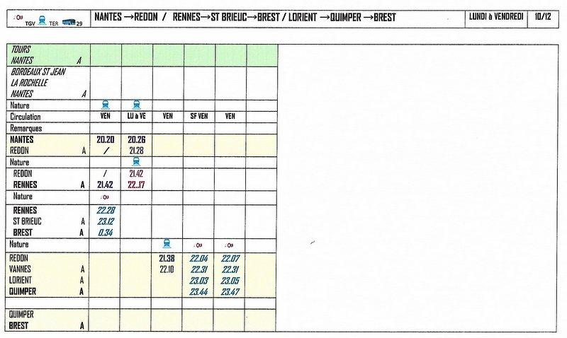 BREST→QUIMPER →LORIENT / ST BRIEUC→RENNES / REDON →NANTES 2017/18 Image056