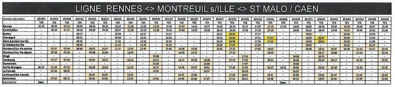 Rennes-St Malo : Horaires modifiés Image150