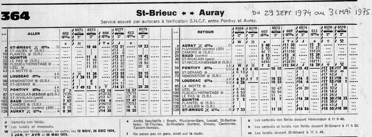 Transversale Saint Brieuc - Pontivy - Auray Chaix hiver 1974 - 1975 Image_24