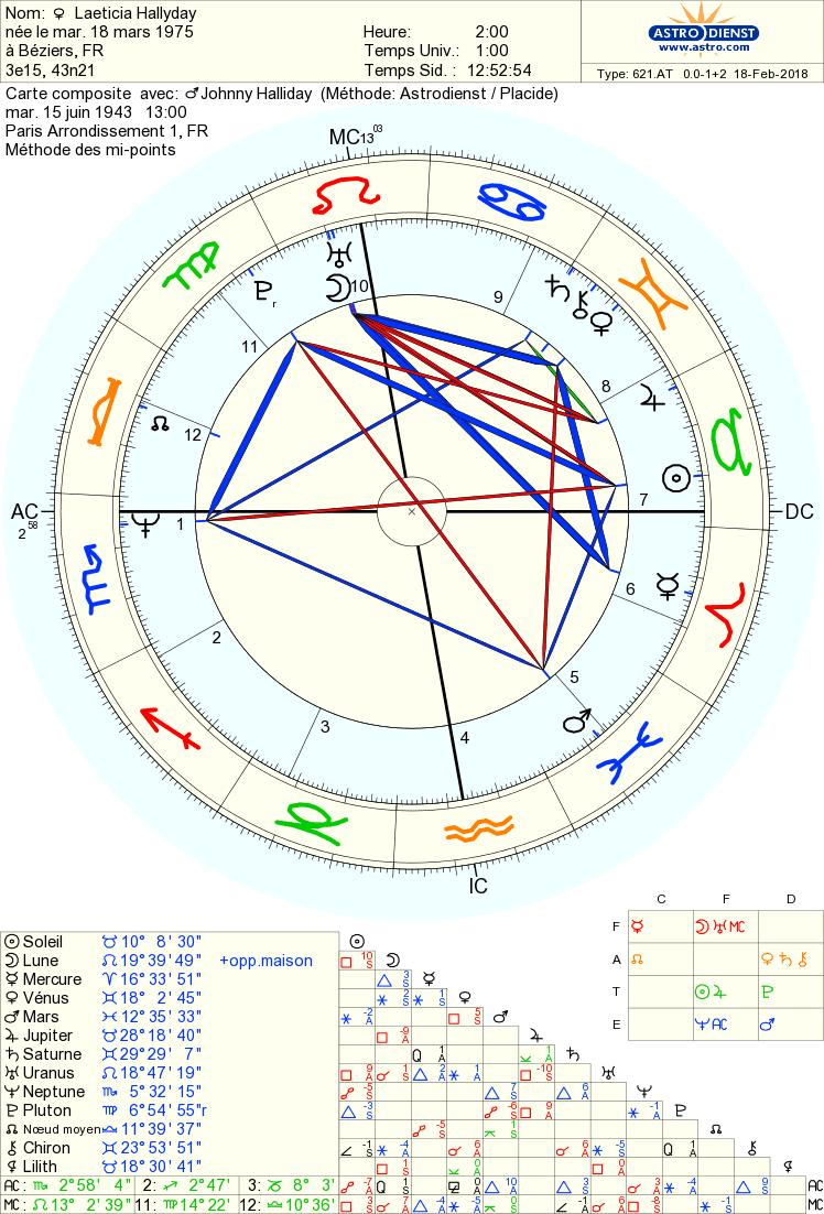 Laura Smet veut contester le t - Page 3 Astro_11